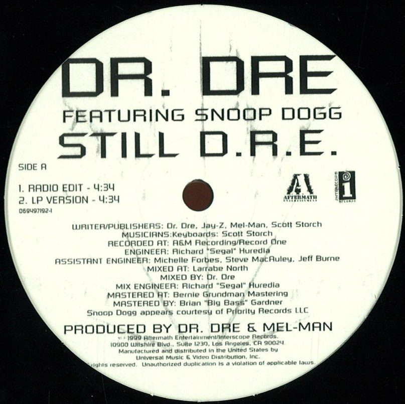 Smoke Weed Everyday (Rasmus Hedegaard Remix) Dr.Dre feat. Snoop Dogg